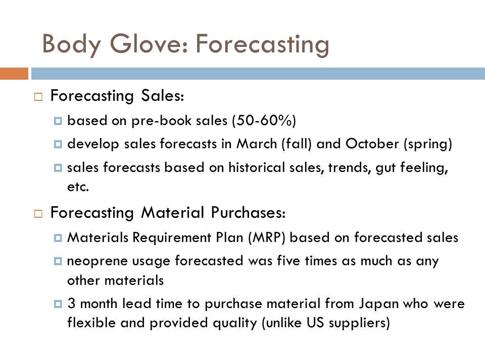 Body Glove: Forecasting