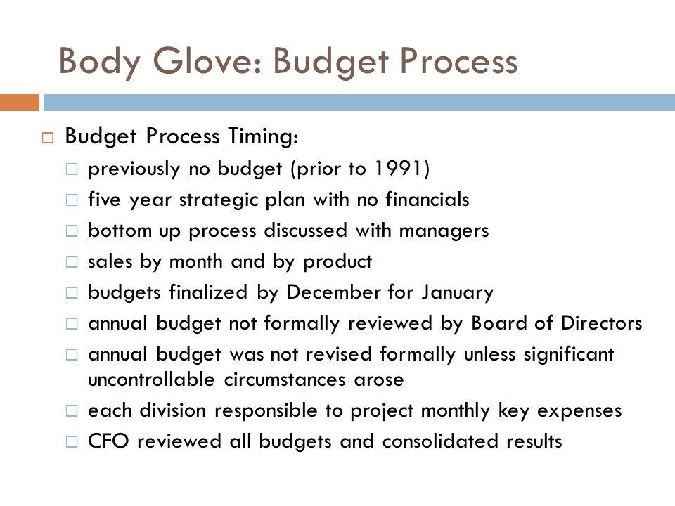 Body Glove: Budget Process