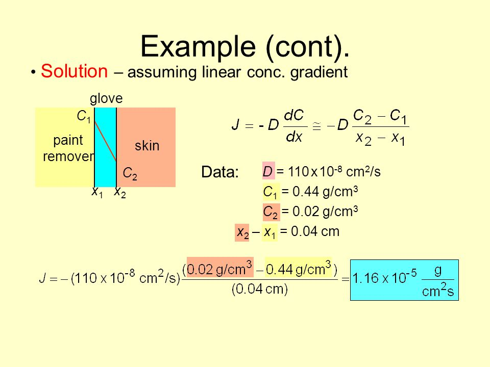Example (cont). Solution – assuming linear conc. gradient Data: glove