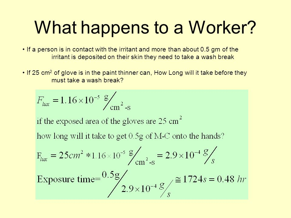 What happens to a Worker