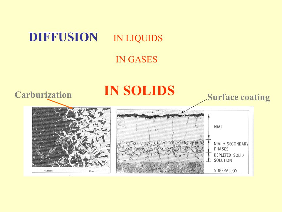 DIFFUSION IN LIQUIDS IN GASES IN SOLIDS Carburization Surface coating