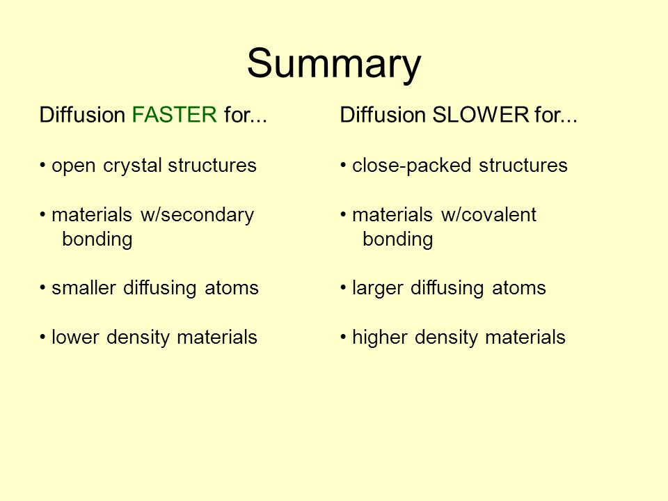 Summary Diffusion FASTER for... Diffusion SLOWER for...