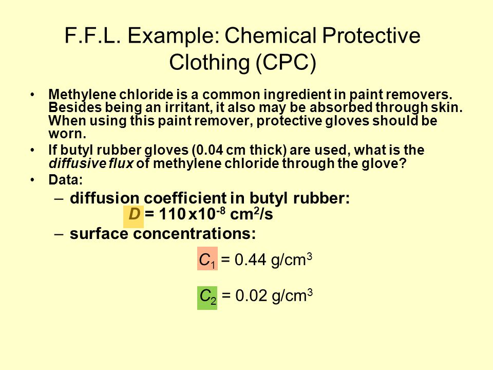 F.F.L. Example: Chemical Protective Clothing (CPC)