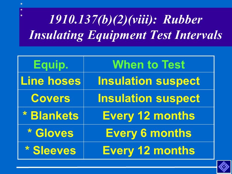 1910.137(b)(2)(viii): Rubber Insulating Equipment Test Intervals