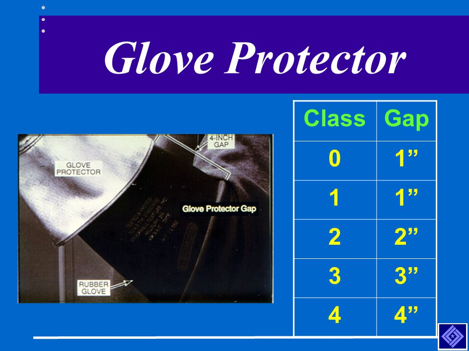 Glove Protector Class Gap 1 1 2 2 3 3 4 4