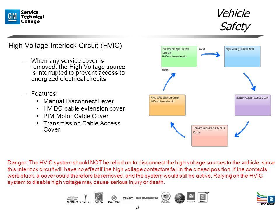 Vehicle Safety High Voltage Interlock Circuit (HVIC)