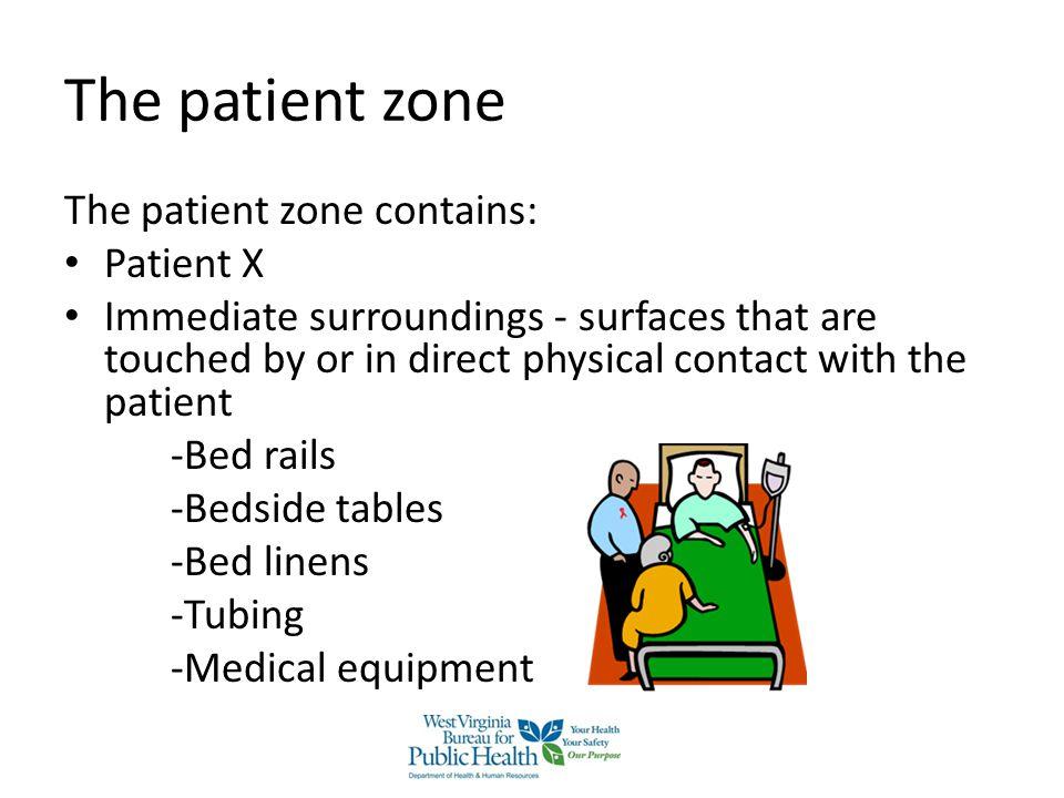 The patient zone The patient zone contains: Patient X