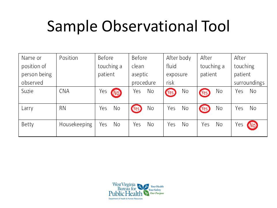 Sample Observational Tool