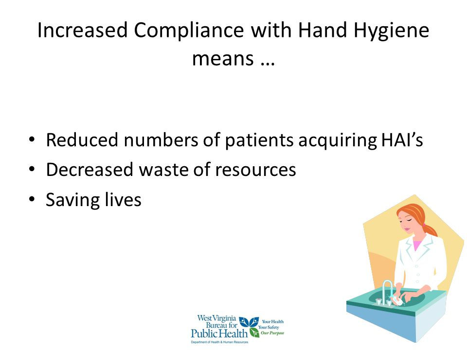 Increased Compliance with Hand Hygiene means …