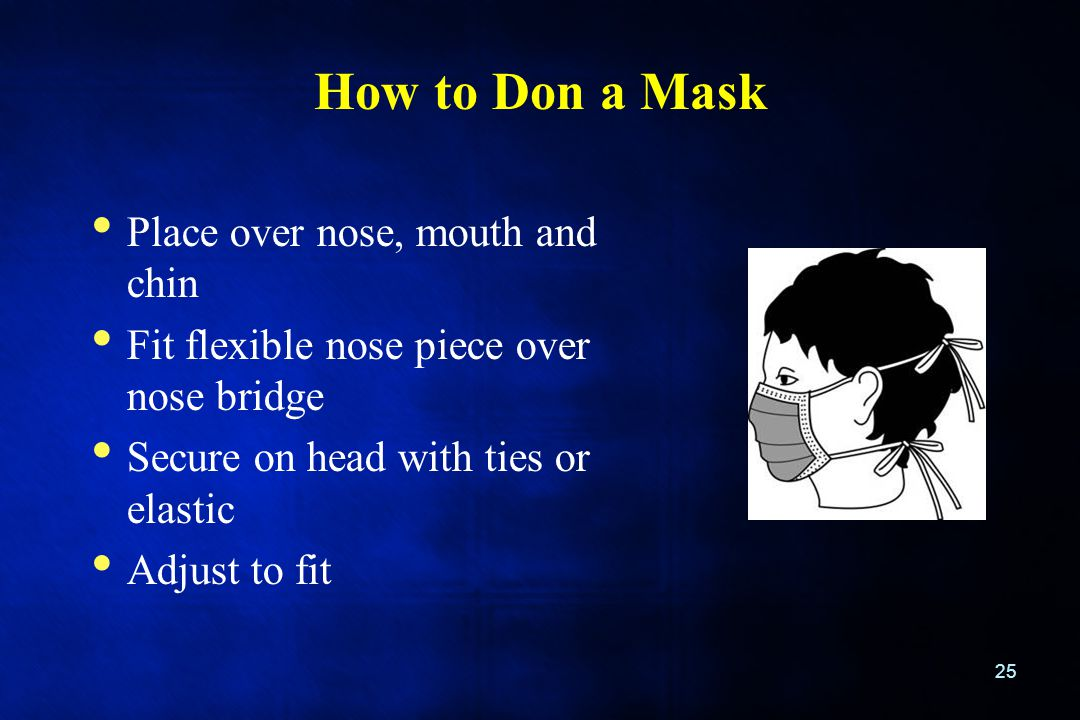 How to Don a Mask Place over nose, mouth and chin