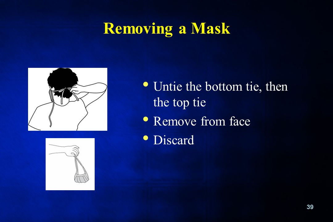 Removing a Mask Untie the bottom tie, then the top tie