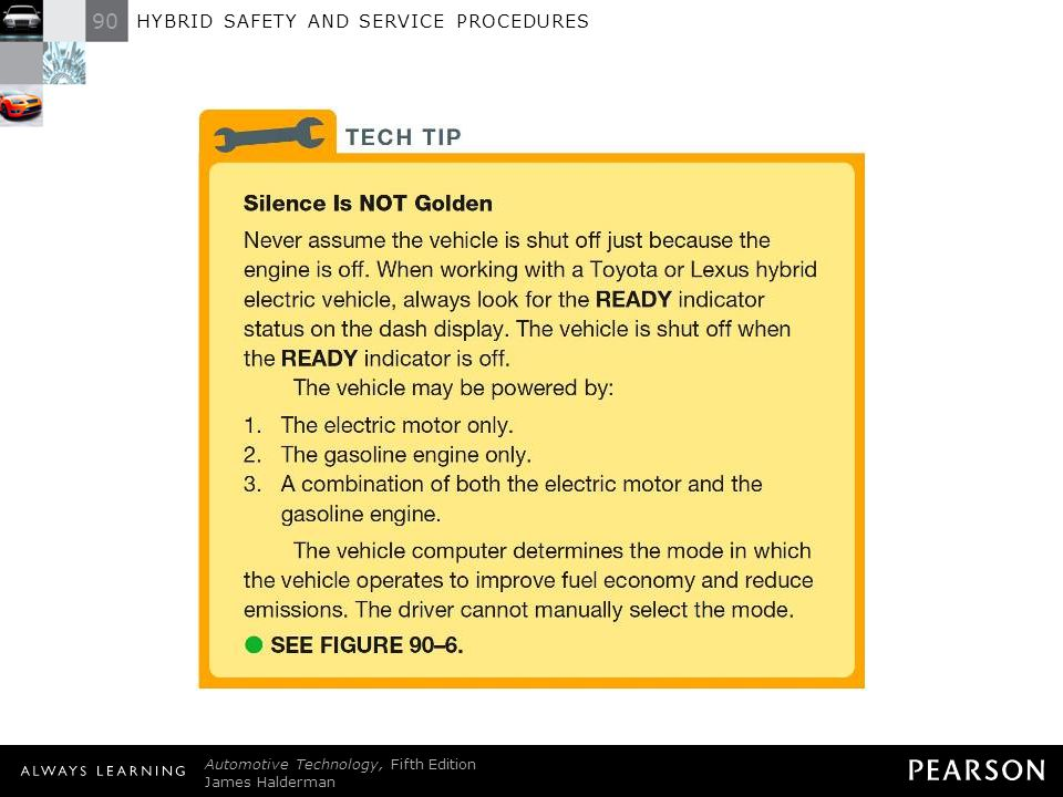 TECH TIP: Silence Is NOT Golden Never assume the vehicle is shut off just because the engine is off. When working with a Toyota or Lexus hybrid electric vehicle, always look for the READY indicator status on the dash display. The vehicle is shut off when the READY indicator is off. The vehicle may be powered by: 1. The electric motor only. 2. The gasoline engine only. 3. A combination of both the electric motor and the gasoline engine. The vehicle computer determines the mode in which the vehicle operates to improve fuel economy and reduce emissions. The driver cannot manually select the mode. - SEE FIGURE 90–6 .