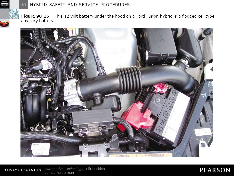 Figure 90-15 This 12 volt battery under the hood on a Ford Fusion hybrid is a flooded cell type auxiliary battery.