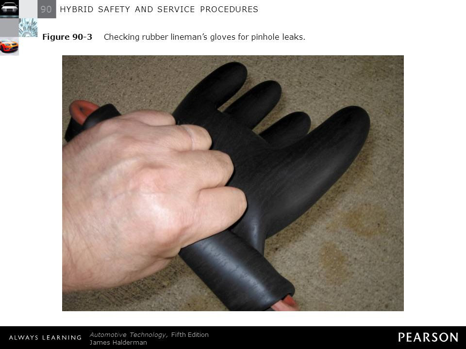 Figure 90-3 Checking rubber lineman's gloves for pinhole leaks.