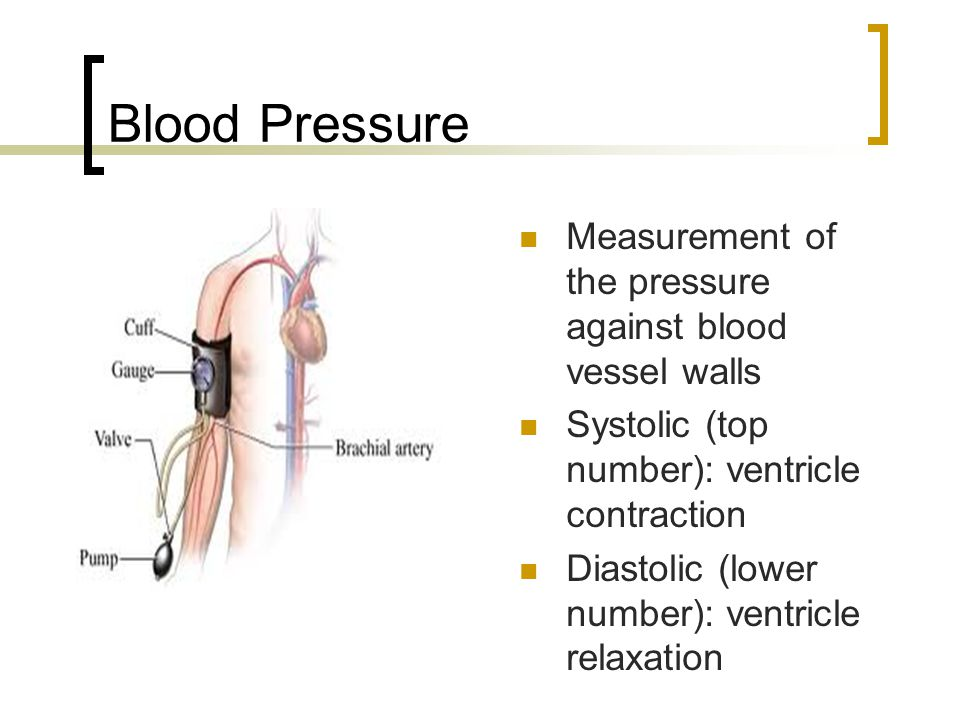 Blood Pressure Measurement of the pressure against blood vessel walls
