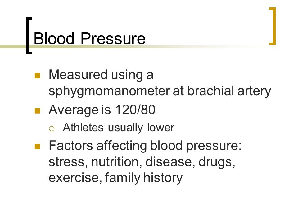 Blood Pressure Measured using a sphygmomanometer at brachial artery