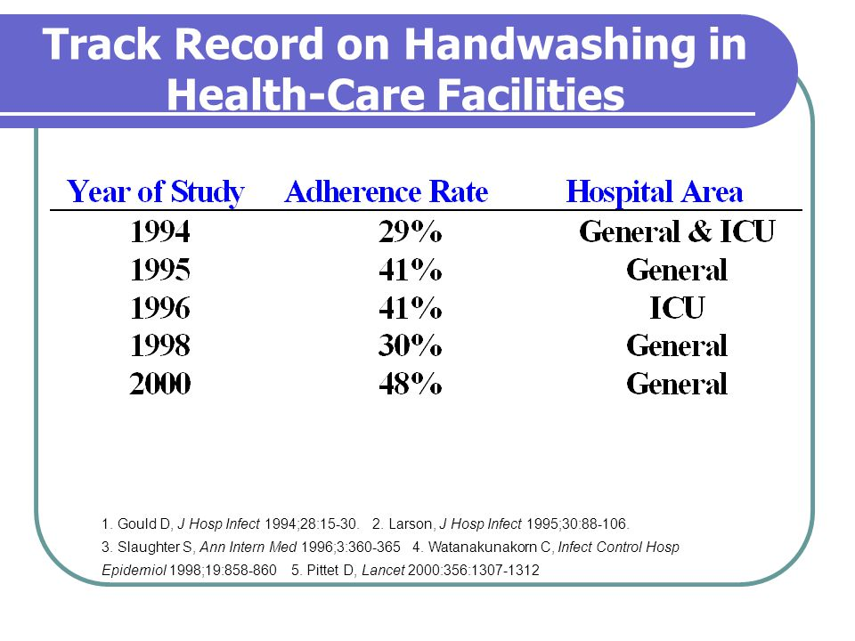 Track Record on Handwashing in Health-Care Facilities