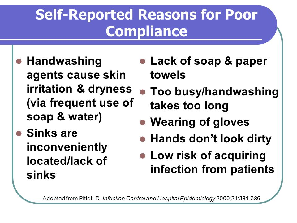 Self-Reported Reasons for Poor Compliance
