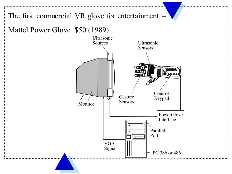 The first commercial VR glove for entertainment –
