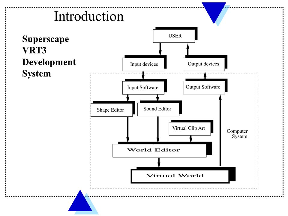 Introduction Superscape VRT3 Development System