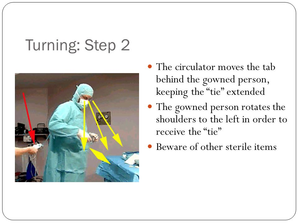 Turning: Step 2 The circulator moves the tab behind the gowned person, keeping the tie extended.