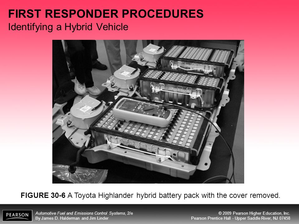 FIRST RESPONDER PROCEDURES Identifying a Hybrid Vehicle