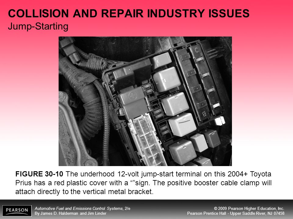 COLLISION AND REPAIR INDUSTRY ISSUES Jump-Starting