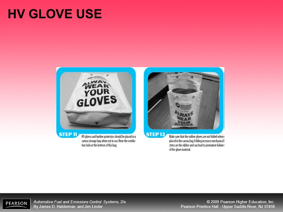 HV GLOVE USE