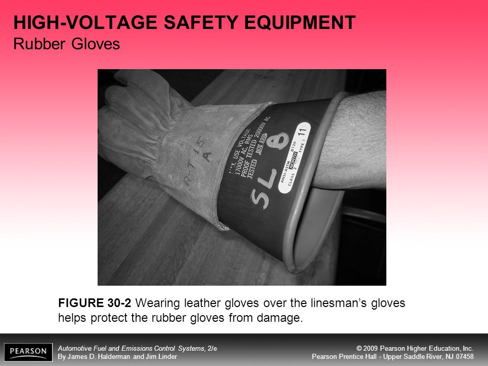 HIGH-VOLTAGE SAFETY EQUIPMENT Rubber Gloves