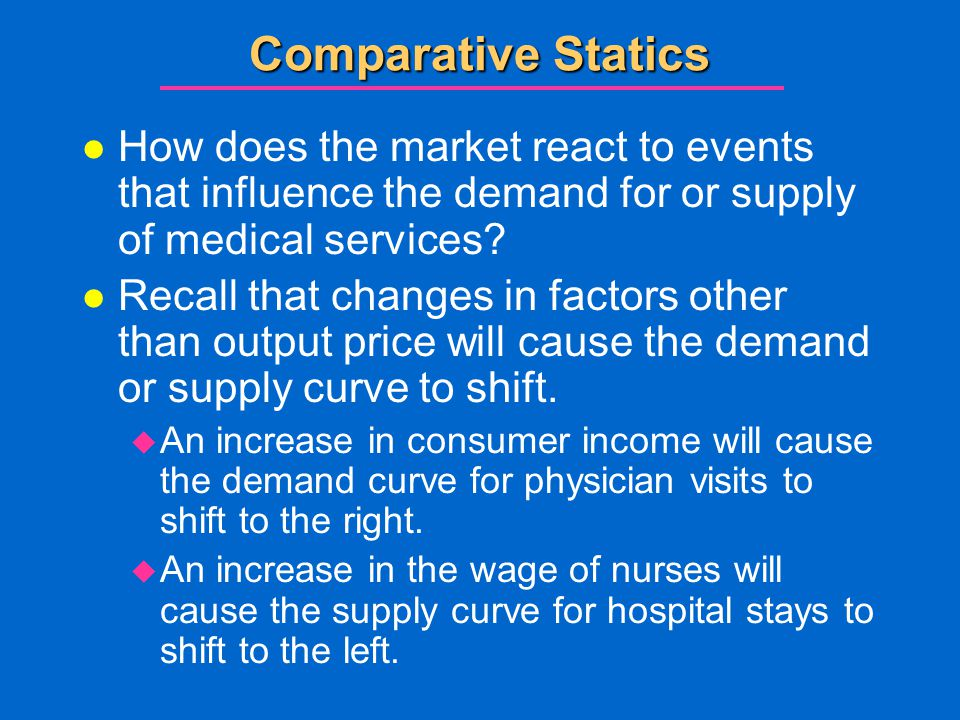 Comparative Statics How does the market react to events that influence the demand for or supply of medical services