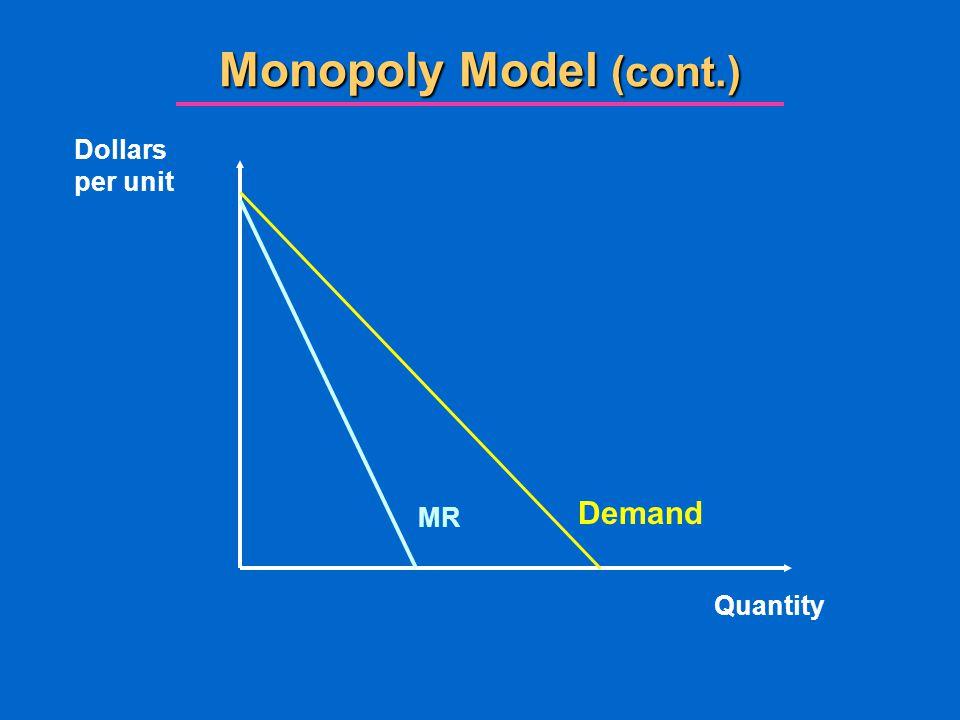 Monopoly Model (cont.) Dollars per unit Demand MR Quantity