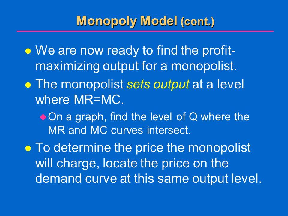 The monopolist sets output at a level where MR=MC.