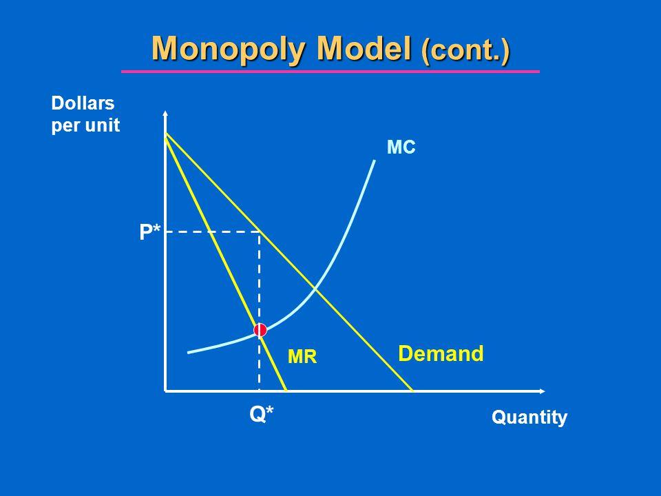 Monopoly Model (cont.) Dollars per unit MC P* Demand MR Q* Quantity
