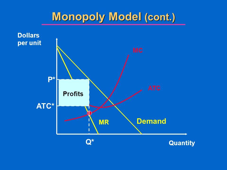 Monopoly Model (cont.) P* ATC* Demand Q* Dollars per unit MC ATC