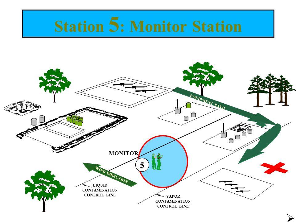 Station 5: Monitor Station