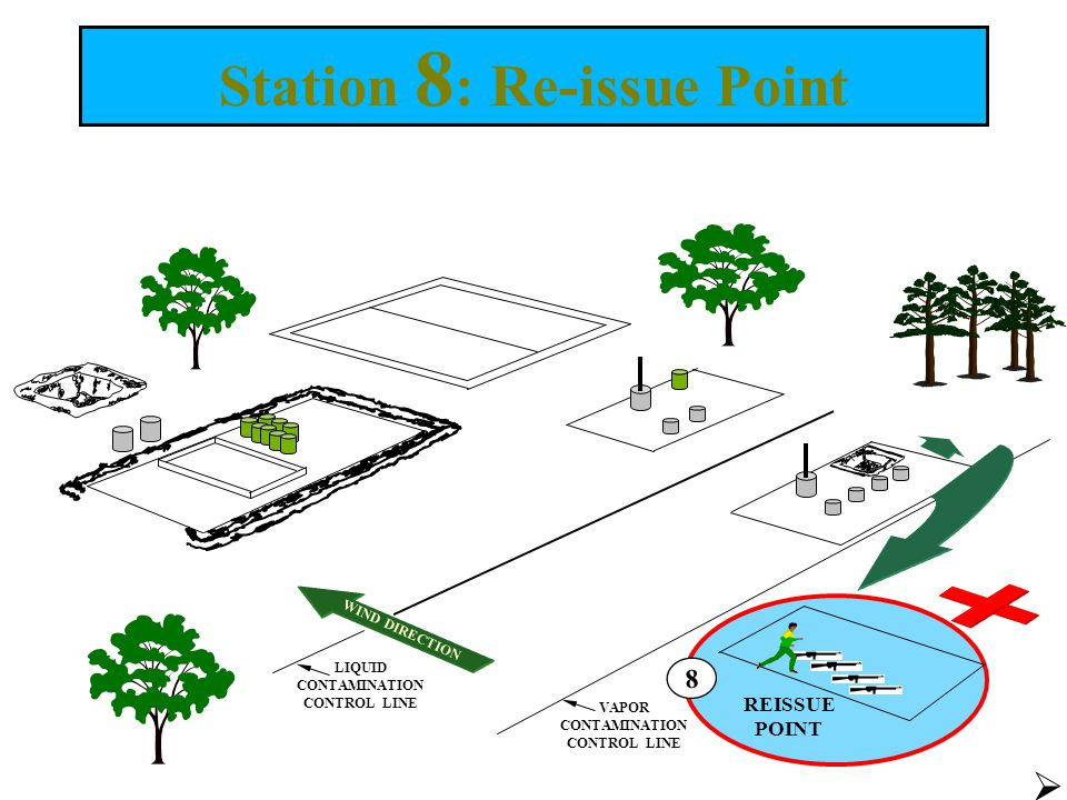 Station 8: Re-issue Point