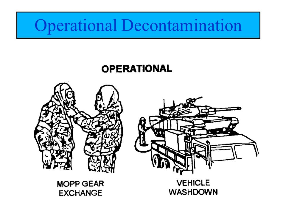 Operational Decontamination