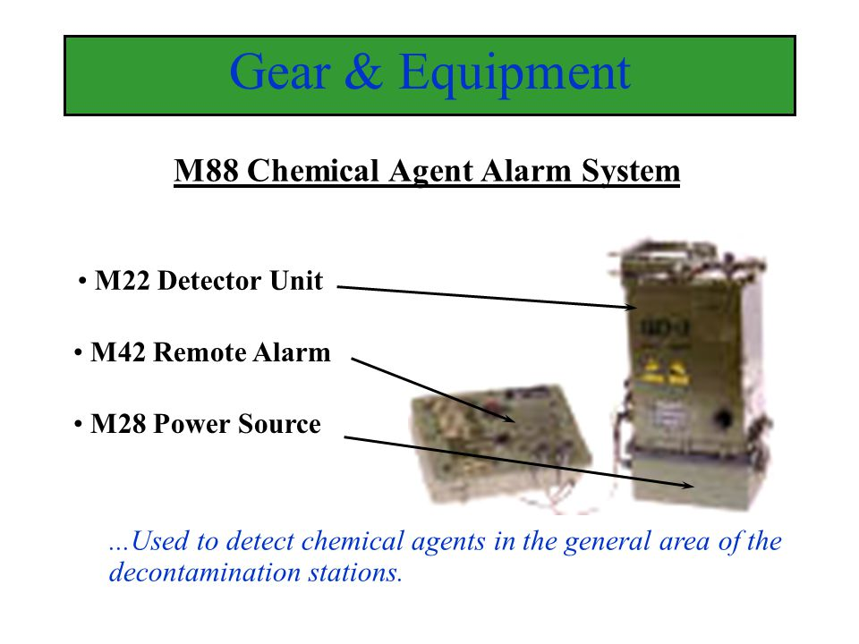 Gear & Equipment M88 Chemical Agent Alarm System M22 Detector Unit