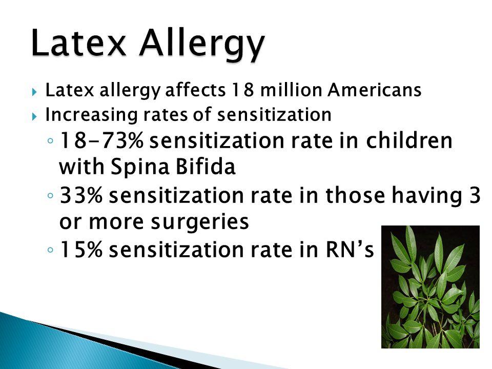 Latex Allergy 18-73% sensitization rate in children with Spina Bifida