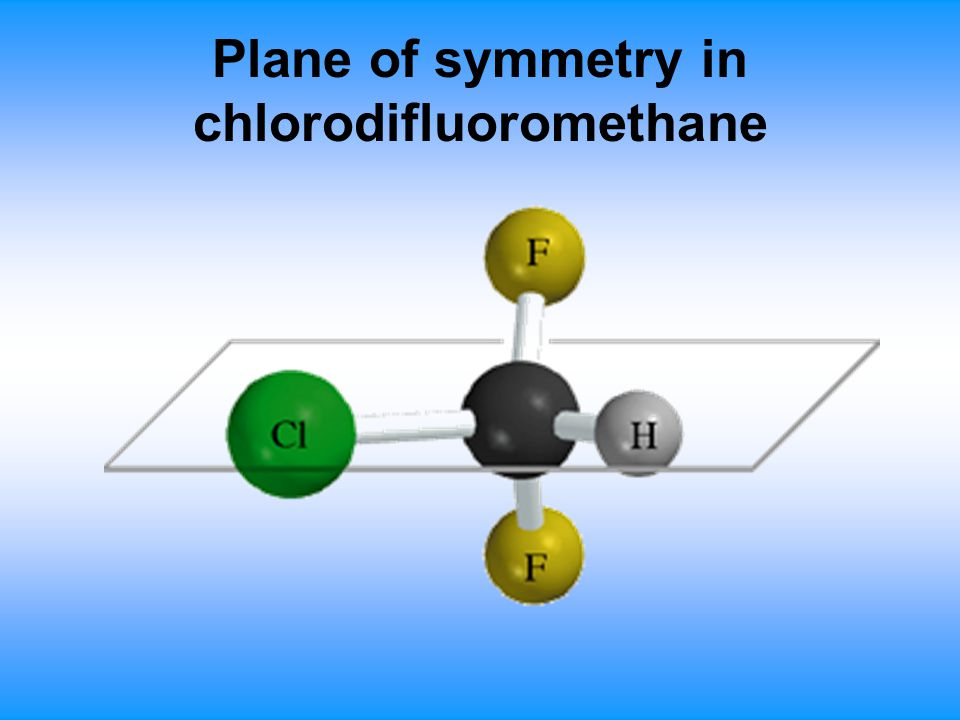 Plane of symmetry in chlorodifluoromethane