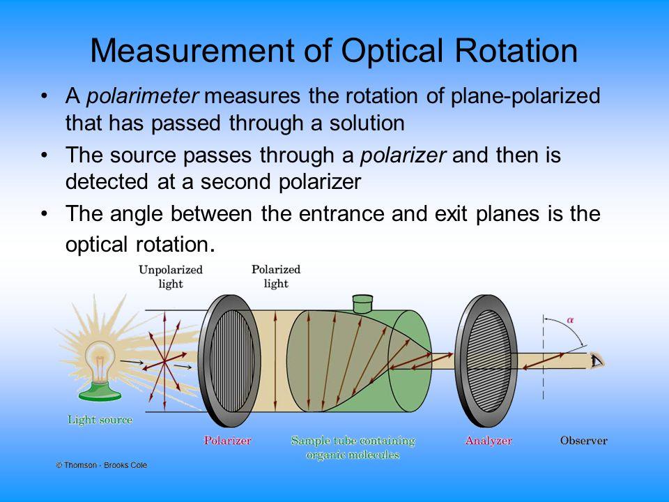 Measurement of Optical Rotation
