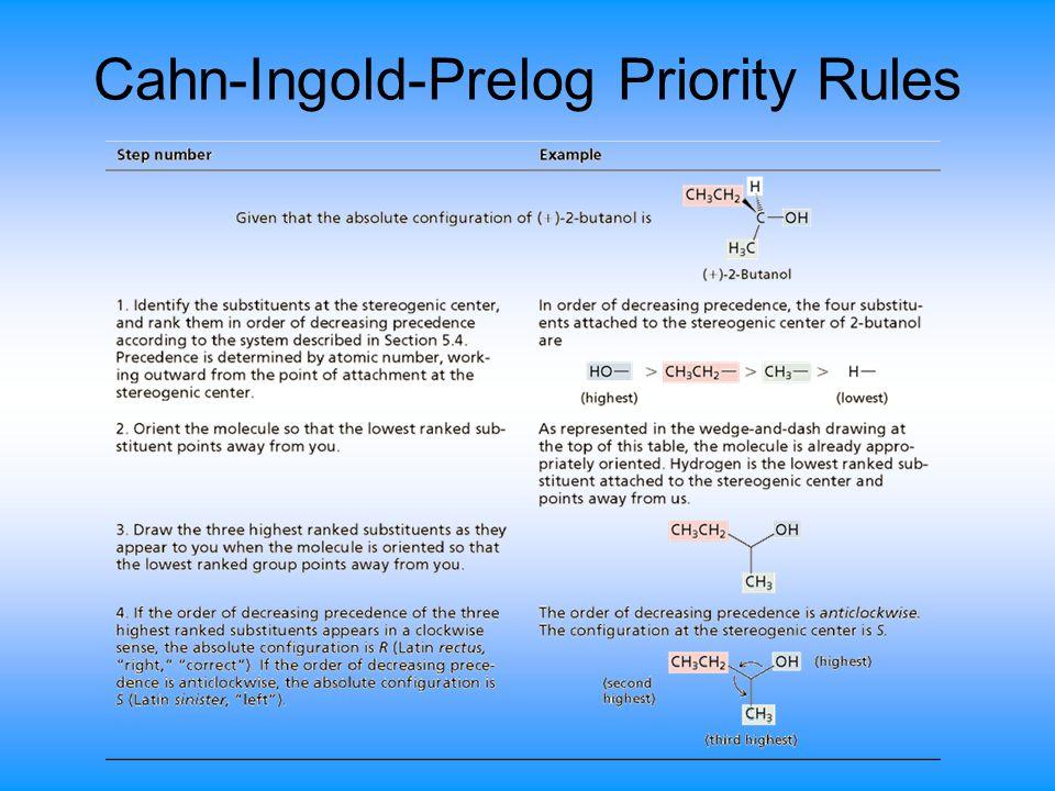 Cahn-Ingold-Prelog Priority Rules