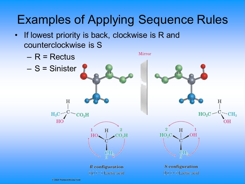 Examples of Applying Sequence Rules