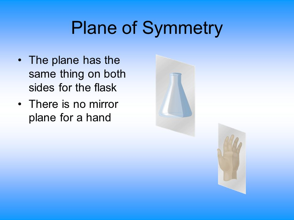 Plane of Symmetry The plane has the same thing on both sides for the flask.