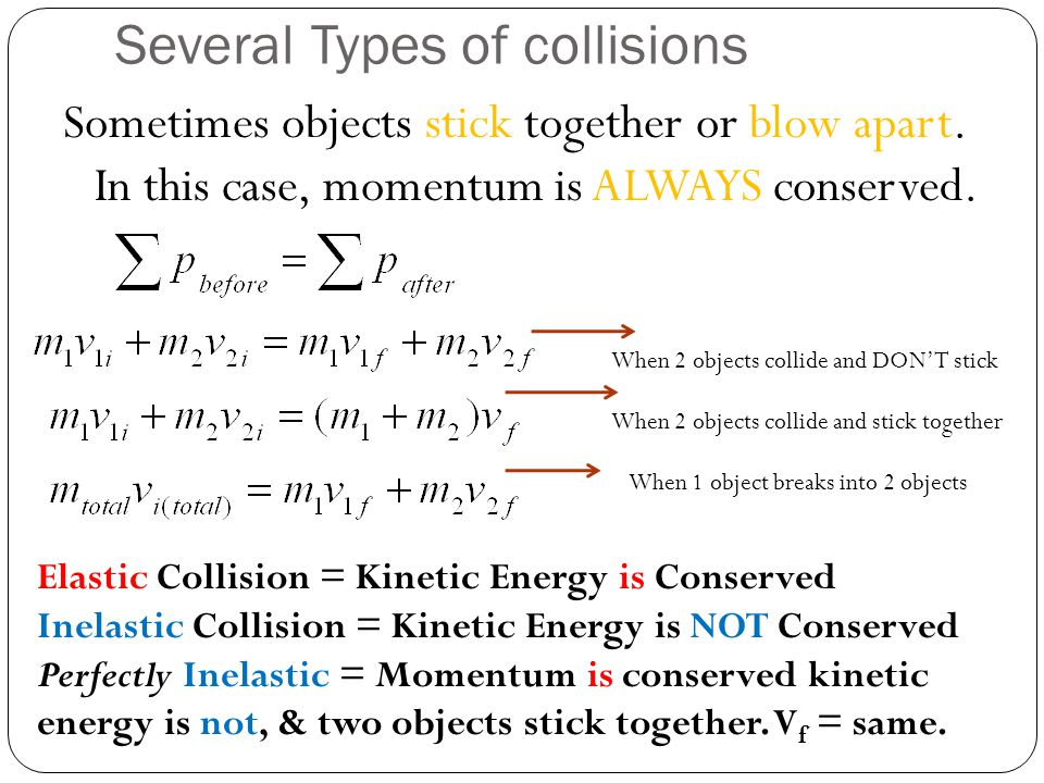 Several Types of collisions