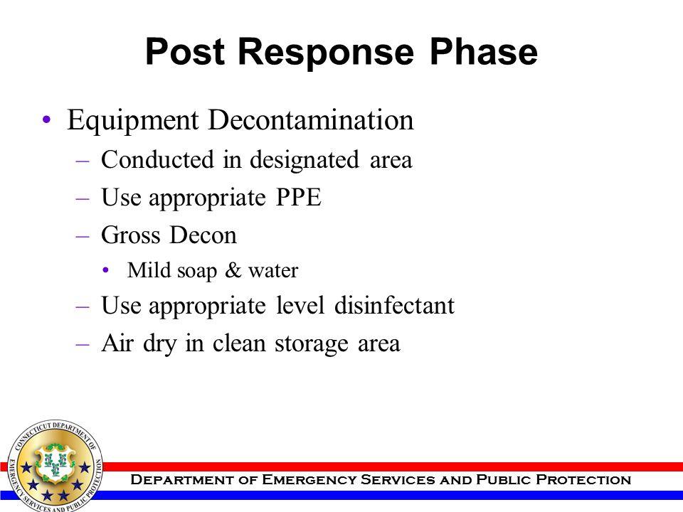 Post Response Phase Equipment Decontamination