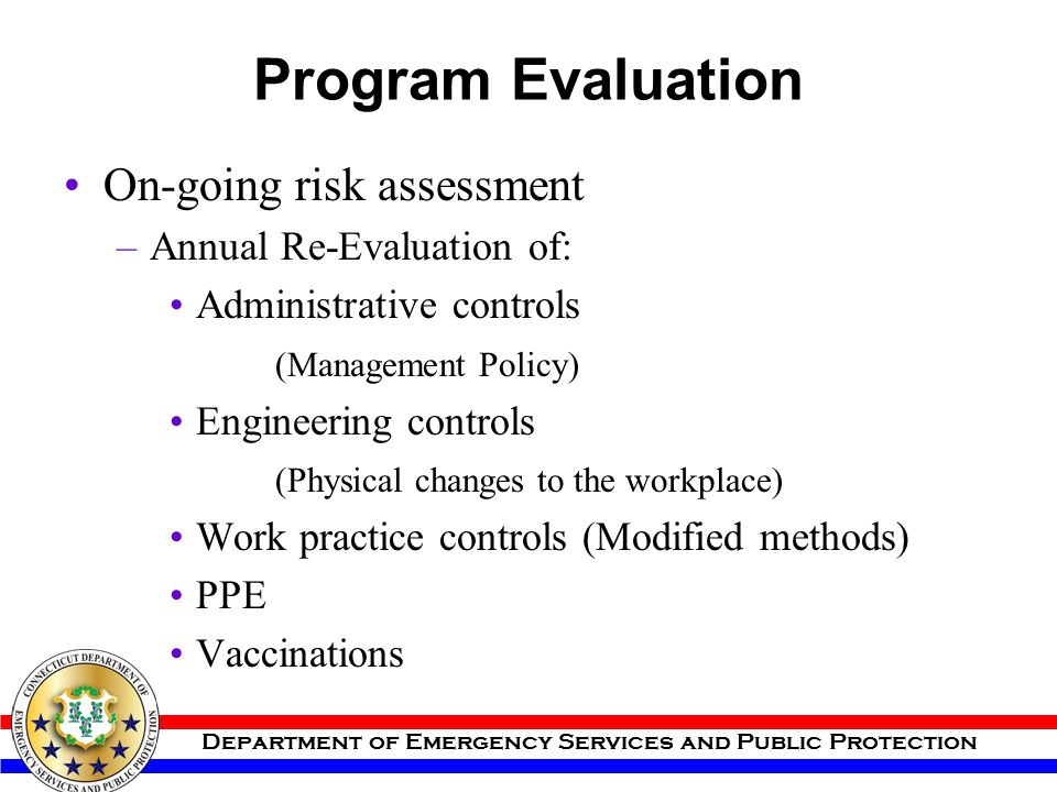 Program Evaluation On-going risk assessment Annual Re-Evaluation of: