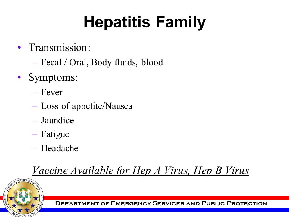 Hepatitis Family Transmission: Symptoms: