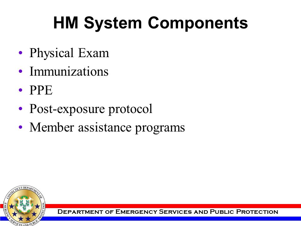 HM System Components Physical Exam Immunizations PPE