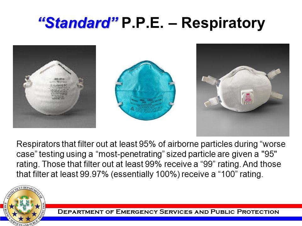 Standard P.P.E. – Respiratory